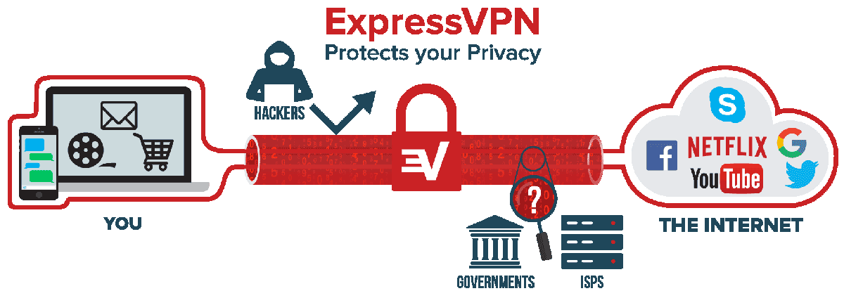 351ae08a3fea86a7f203c79057e1c695 - What Is A Vpn And What Is It Used For