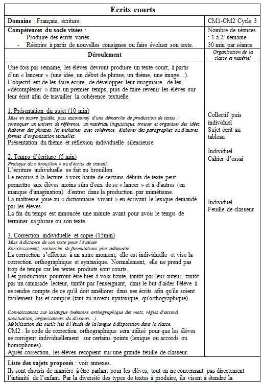 Rituel D Ecrits Courts Ecrit Expression Ecrite Professeur De Francais