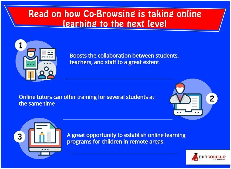How Co Browsing Is Changing The Face Of Education Online Learning Online Tutoring Education