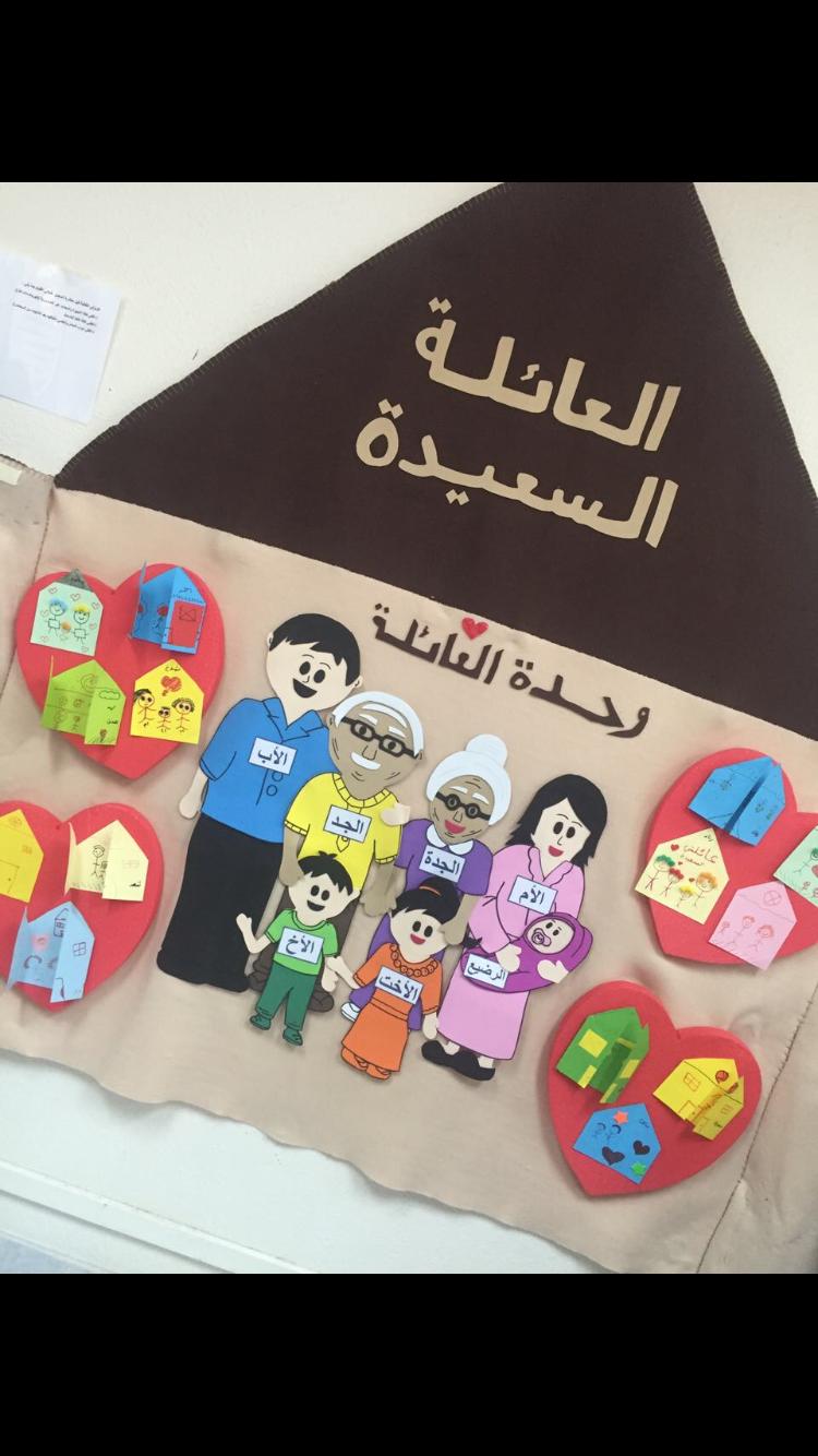 وحدة العائله School Art Activities Family Crafts Preschool Bee Classroom