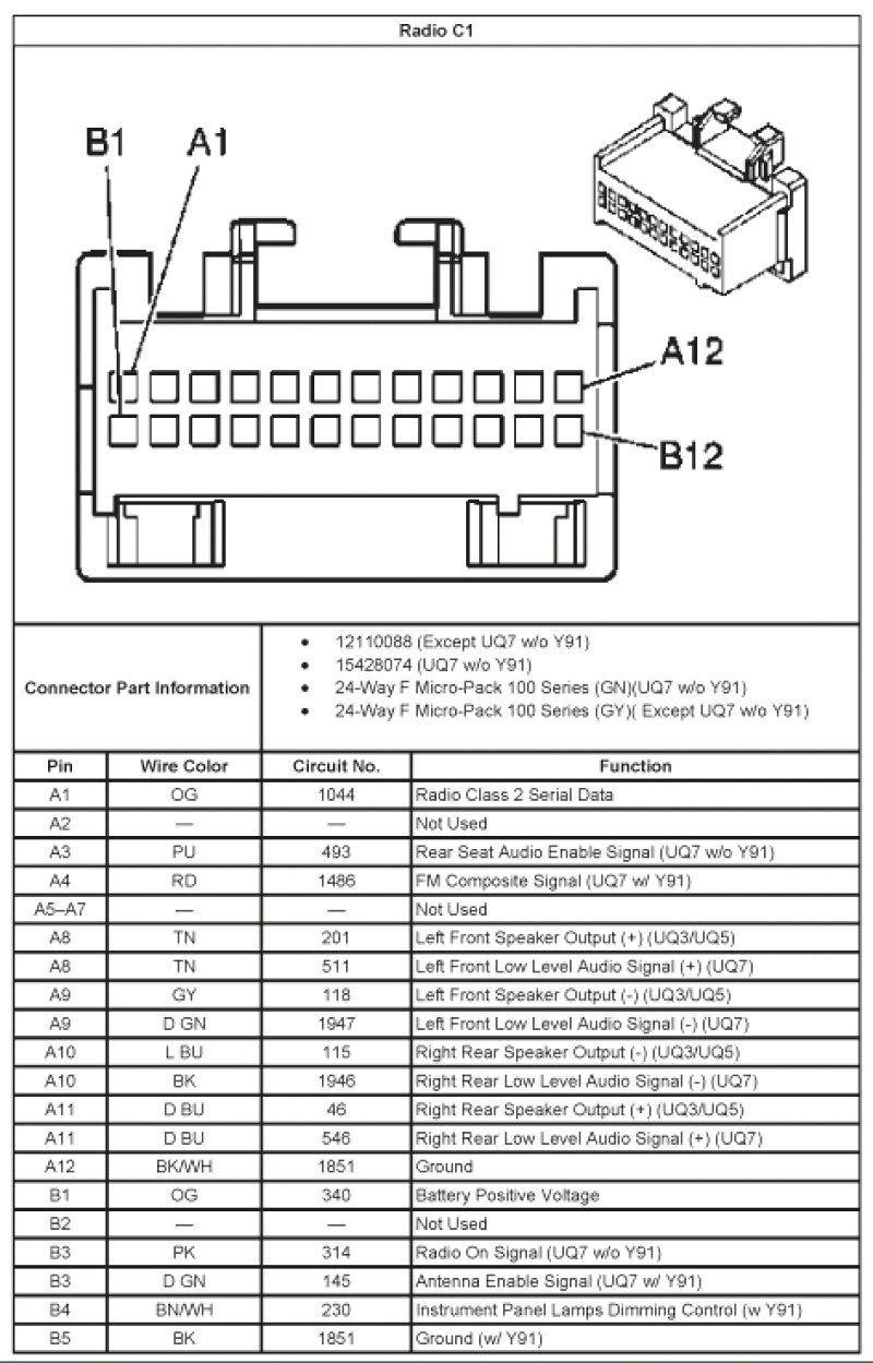 Mazda Stereo Wiring Diagram
