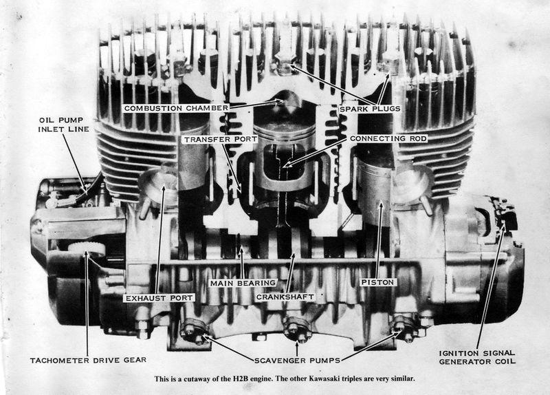 kawasaki h2 750 engine | motor blokken | Pinterest | Engine ...