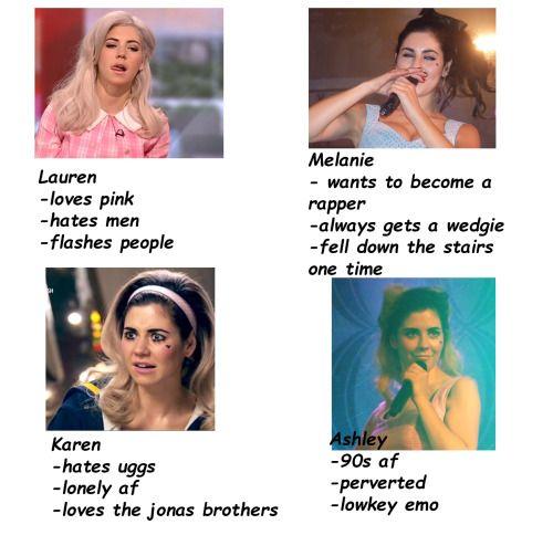Marina And The Diamonds Tag Yourself Meme Kinda Lauren Really