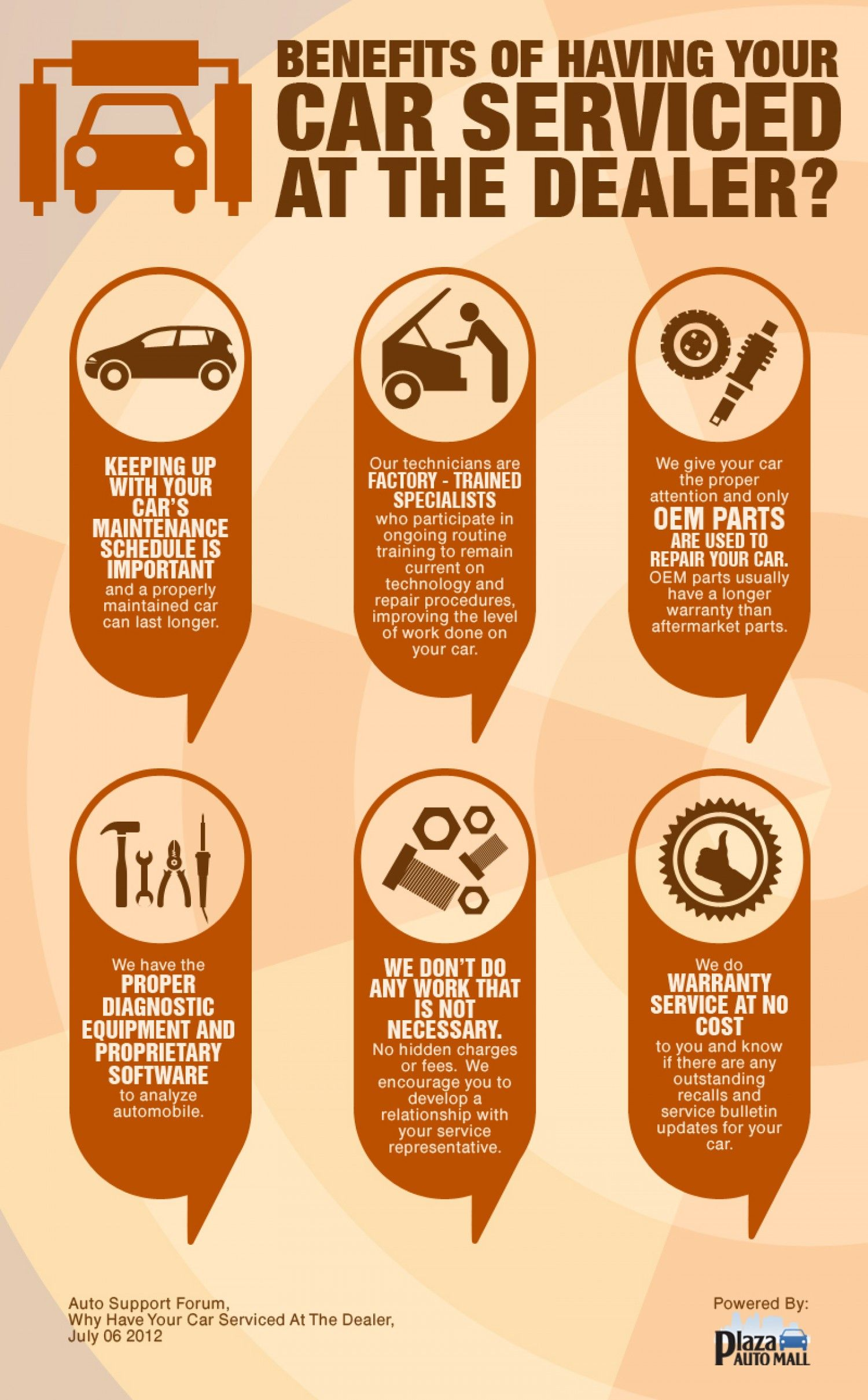 Benefits Of Having Your Car Serviced At The Dealer Infographic Car Buying Guide Car Buying Tips Car Advertising