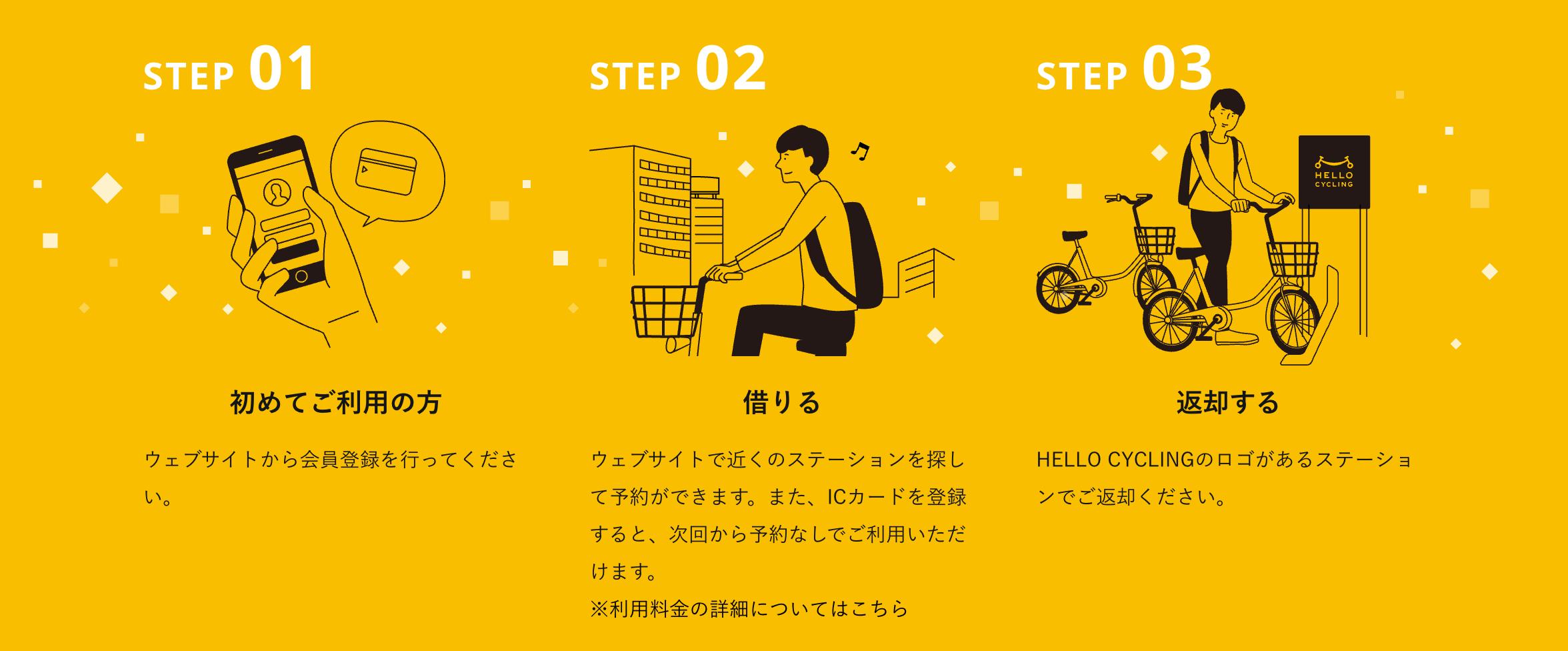 Gyazo - HELLO CYCLING(ハローサイクリング)シェアサイクリングサービスです