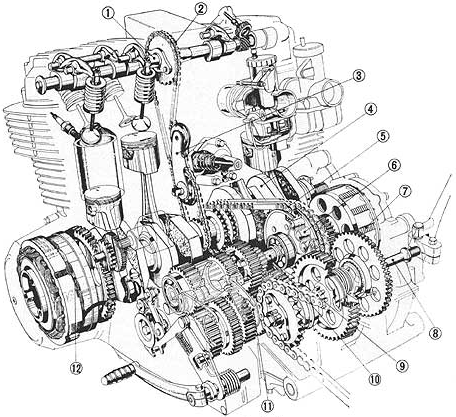 honda cb750 sohc engine diagram cool stuff pinterest honda rh pinterest com hero bike engine diagram dirt bike engine diagram