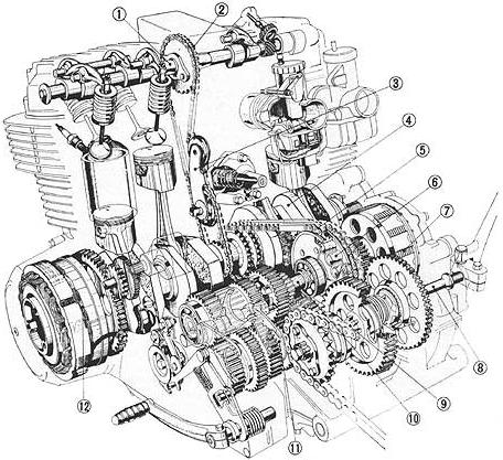 Honda CB750 SOHC Engine Diagram | Cool Stuff | Honda CB750