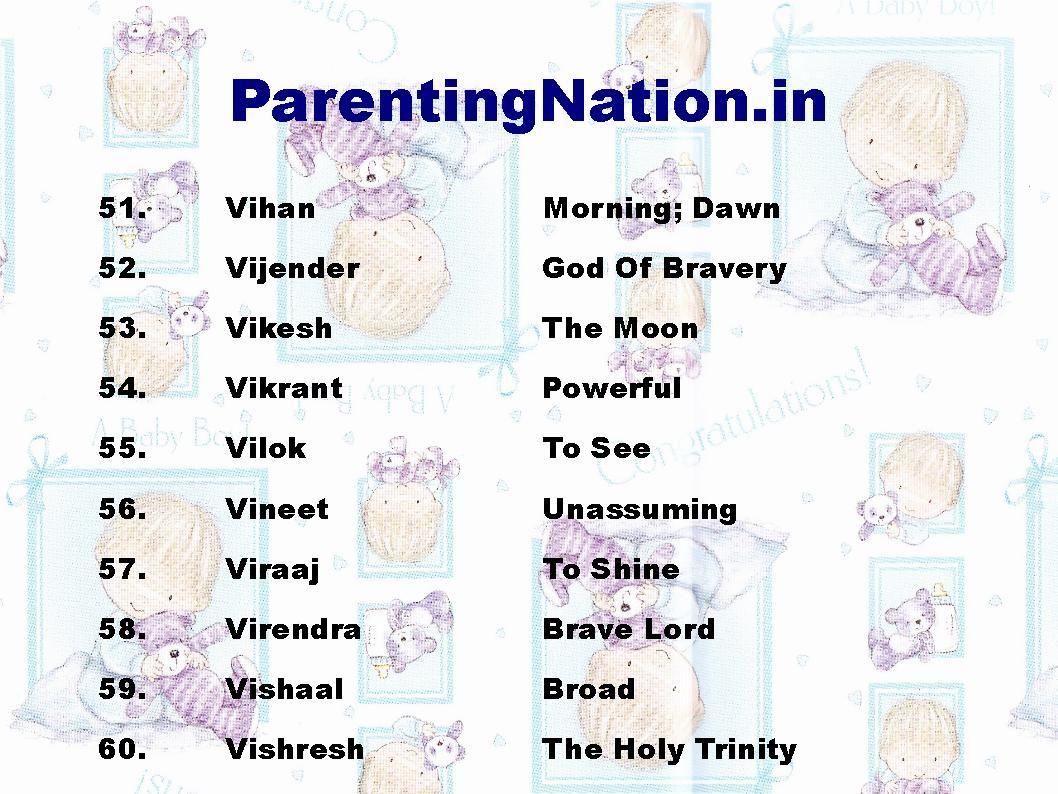 Born gujarati today baby rashi Nakshatra Calculator