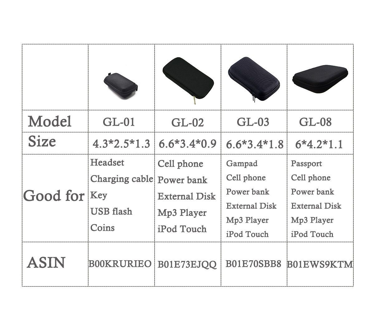 Glcon Rectangle Shaped Portable Protection Hard Eva Case Mesh Inner Pocket Zipper Enclosure Durable Exterior Lightweigh Powerbank Phone Power Bank Change Purse
