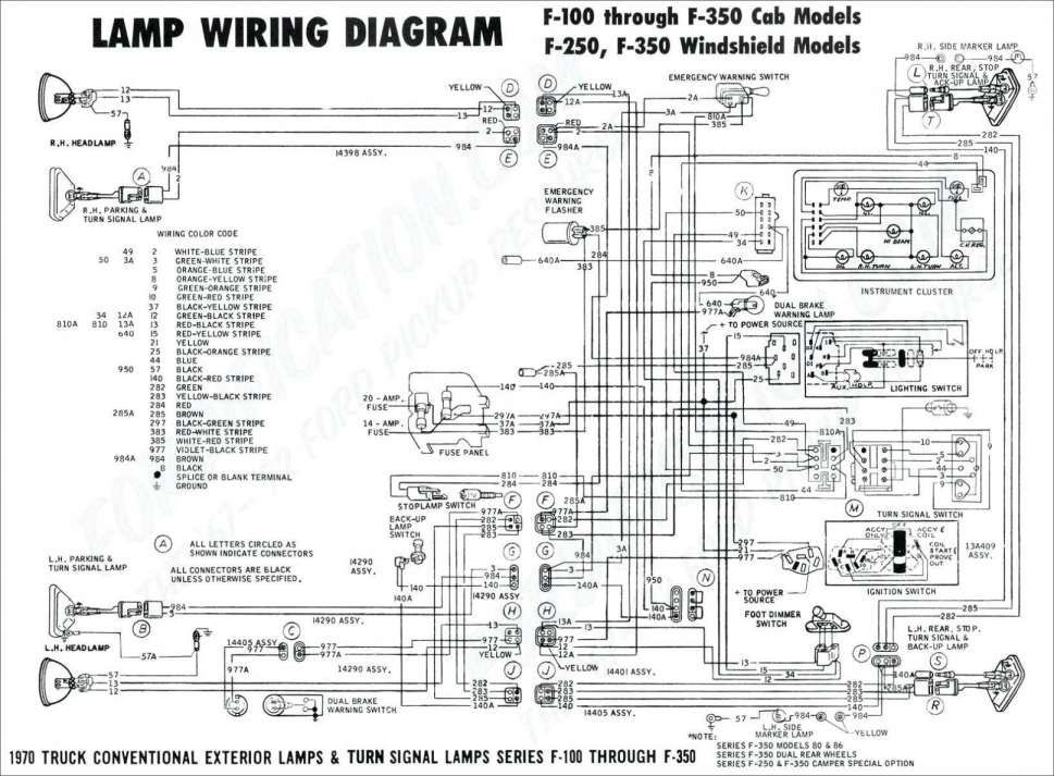 15+ 2000 Sterling Truck Fuse Box Diagram - Truck Diagram - Wiringg.net |  Trailer wiring diagram, Electrical wiring diagram, Electrical diagram | 99 Sterling Wiring Diagram |  | Pinterest