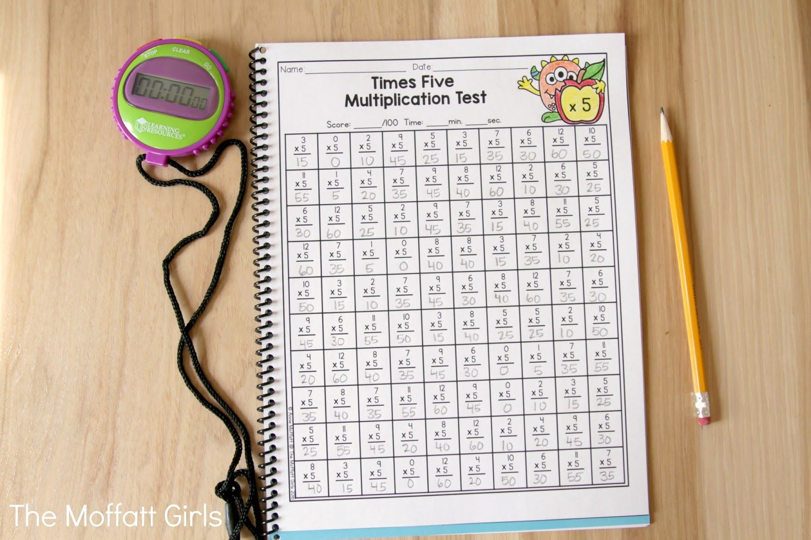 Mastering Multiplication With Images