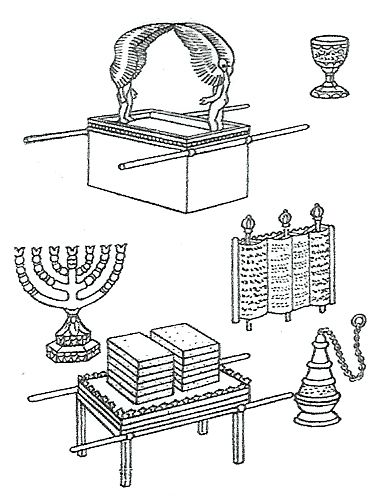 Ark Of The Covenant And Items Worship From Tabernacle
