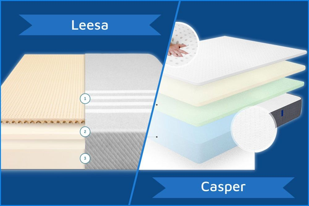 In This Article I Talk In Depth About The Key Differences Between The Two Largest Mattress Brands It S A S Mattress Design Mattress Comparison Leesa Mattress