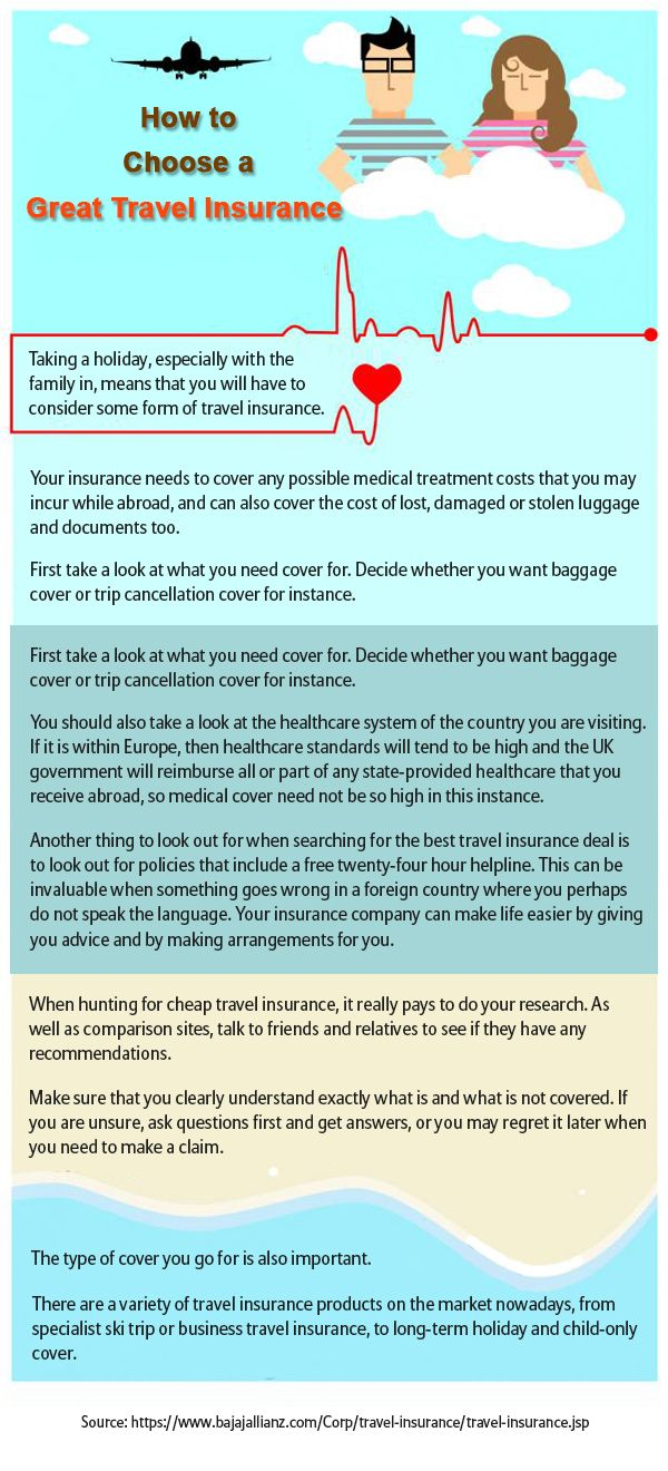 Compare From Our Travel Insurance Plans And Choose The One That