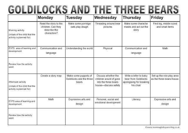 EYFS weekly lesson activity planner - Goldilocks and the three - weekly activity report template