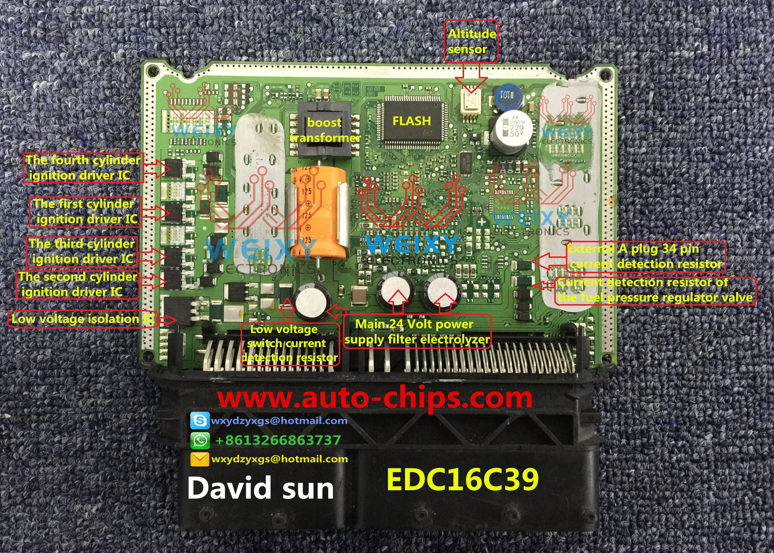 The Inner Board Functional Diagram For Edc16c39 Www Auto Chips Com Car Ecu Ecu Automotive Technician