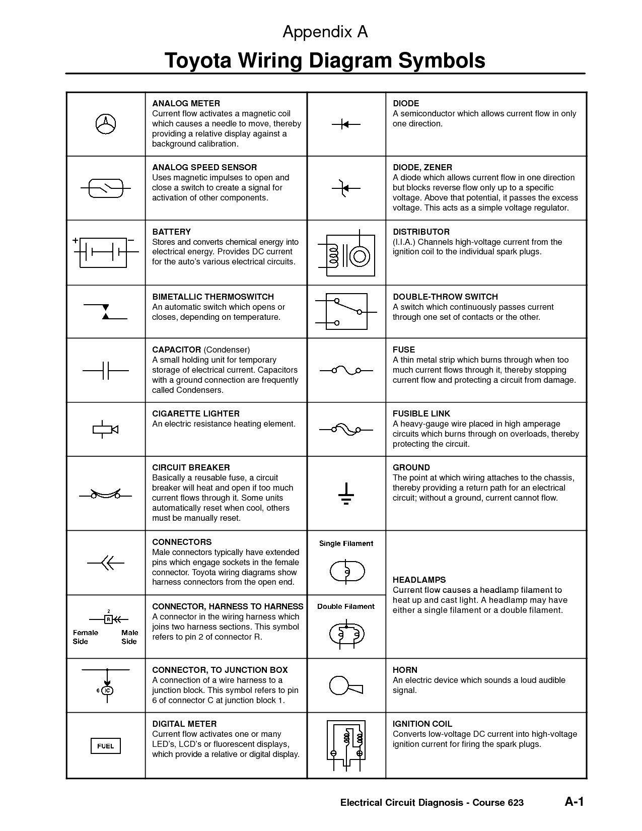 New Wiring Diagram Key Diagram Wiringdiagram Diagramming Diagramm Visuals Visualisation Electrical Symbols Electrical Wiring Diagram Electrical Diagram