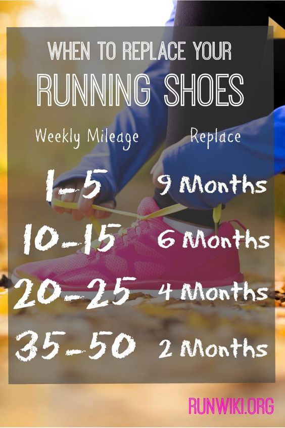 How Often Should You Replace Your Running Shoes This Article Also Has Hacks To Make