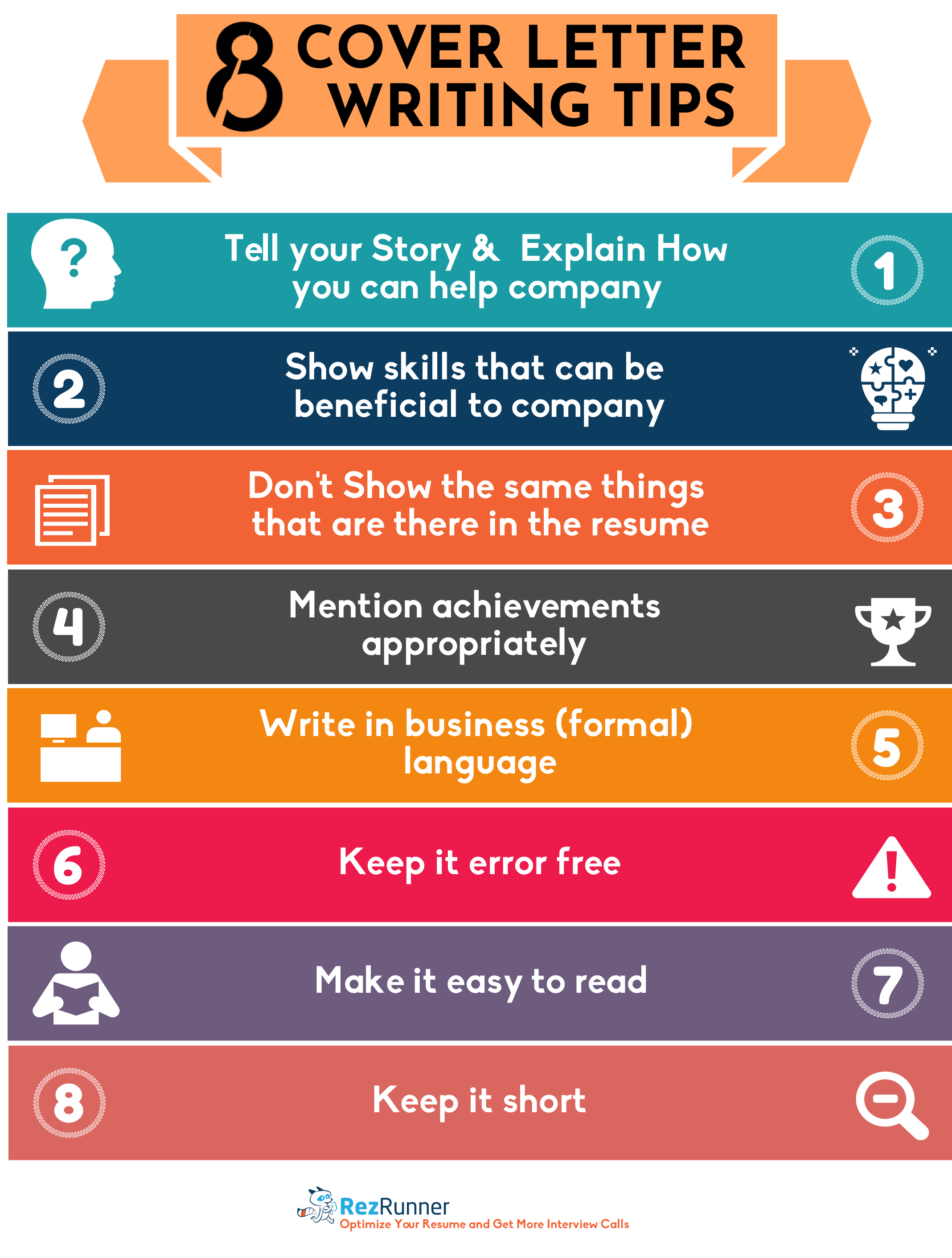 Cover Letter Analysis - Check list   Mistakes to avoid ...