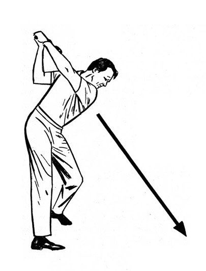The shoulder turn occurs on a tilted plane, so the left