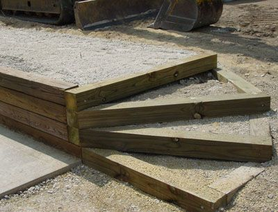 Exceptional Pressure Treated Landscape Timbers 4 6x6 Pressure