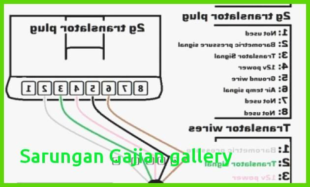 DIAGRAM] Wiring Diagram Pioneer Deh P3 3 FULL Version HD Quality P3 3 -  CARRYBOYPHIL.K-DANSE.FRK-danse.fr