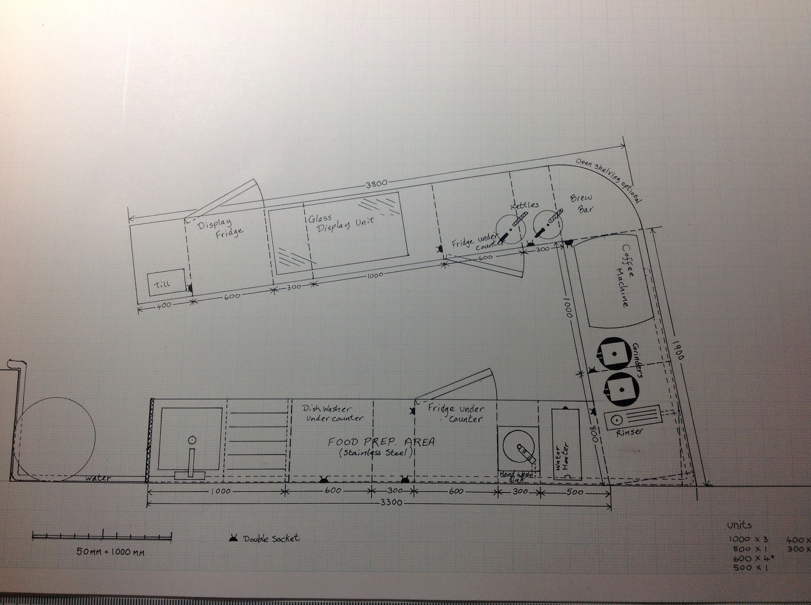 Latest plan of counter area