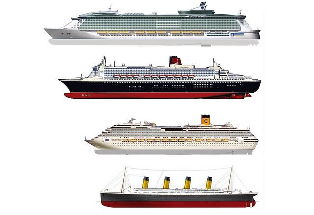 Oasis Of The Seas Queen Mary Ii Costa Concordia And Titanic Comparaison Cruise Ship Size Biggest Cruise Ship Titanic Ship