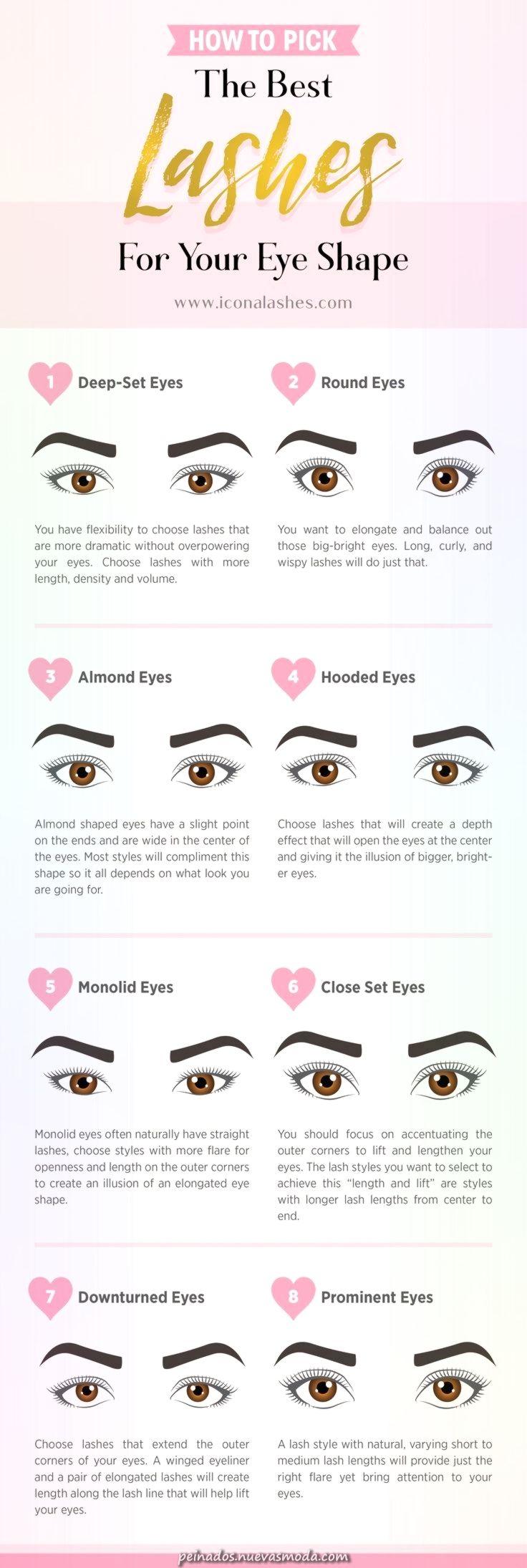 Consigue Un Maquillaje De Ojos Perfecto Y Precios Con Las Brochas