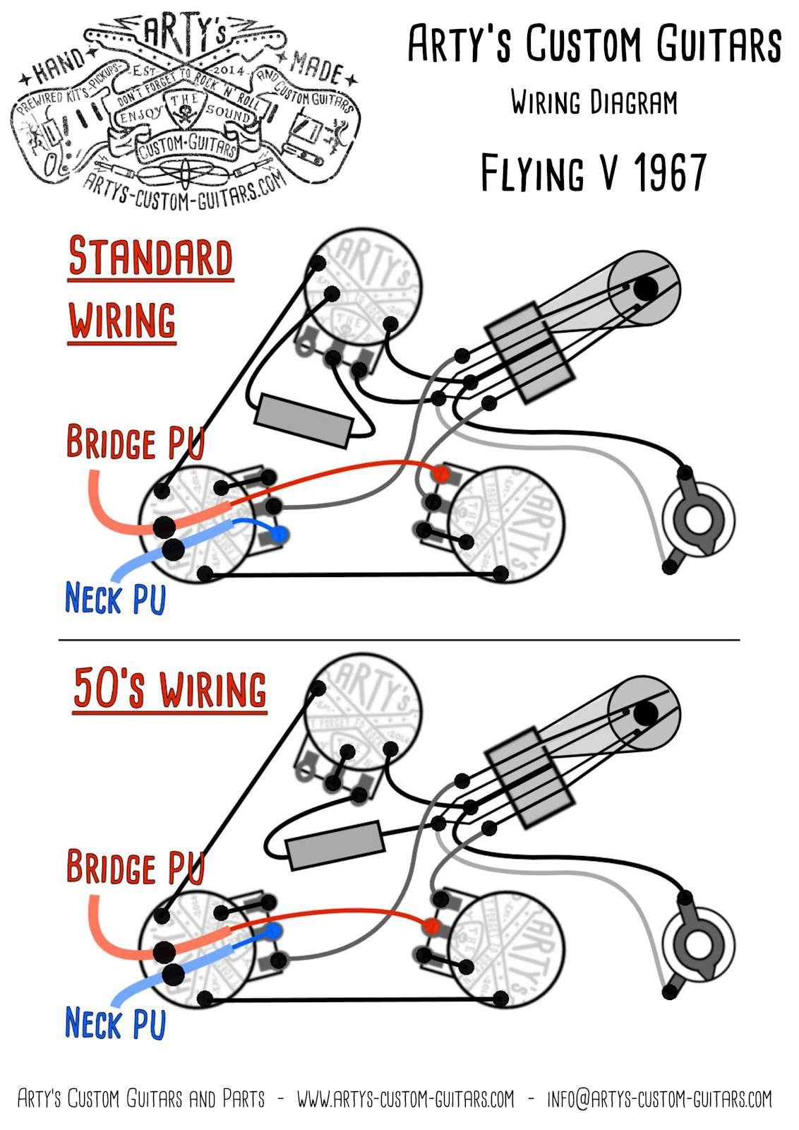 medium resolution of jackson flying v wiring wiring diagram datasourceflying v wiring diagram wiring diagram toolbox jackson flying v