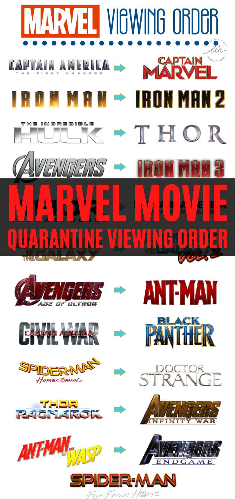 Marvel Movie Quarantine Viewing Order