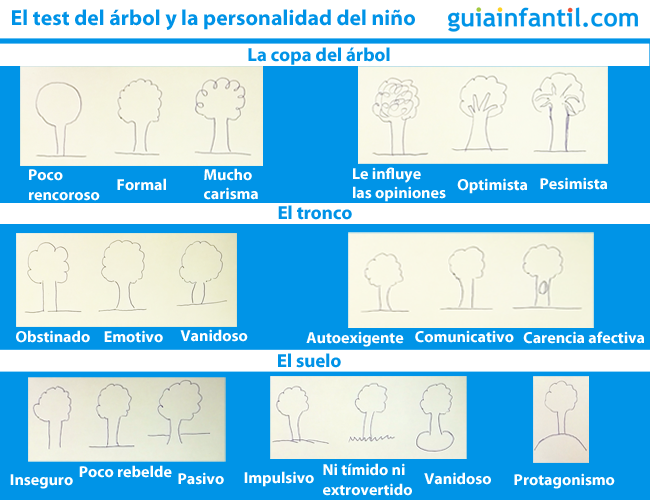 Pin En Inteligencia Emocional