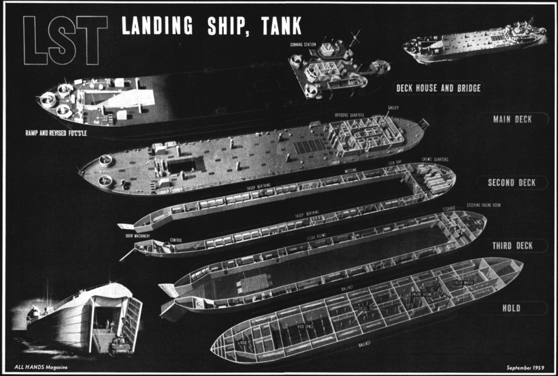Tank Landing Ship Technical Diagram 1959 Png