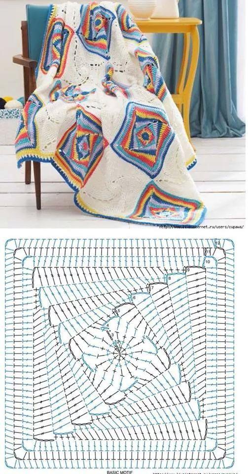 Cuadros | croshet | Pinterest | Crochet, Blanket and Crochet blankets