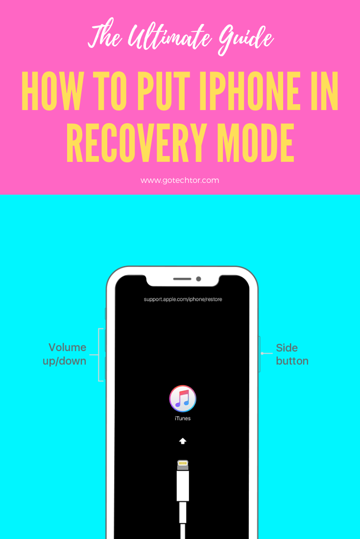 Iphone Recovery Mode The Definitive Guide Family Technology Iphone
