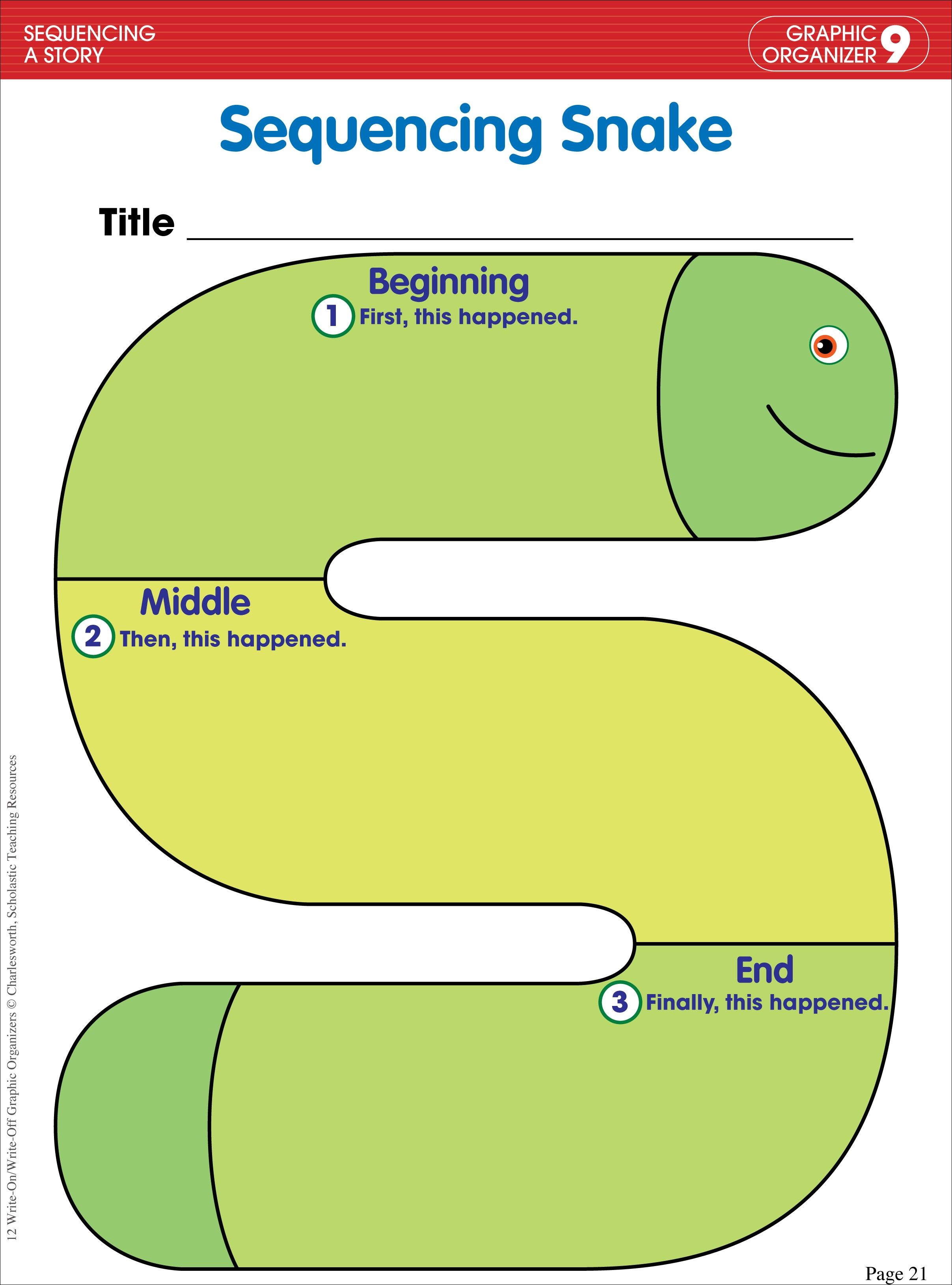 Graphic Organizer Sequencing Snake With Images