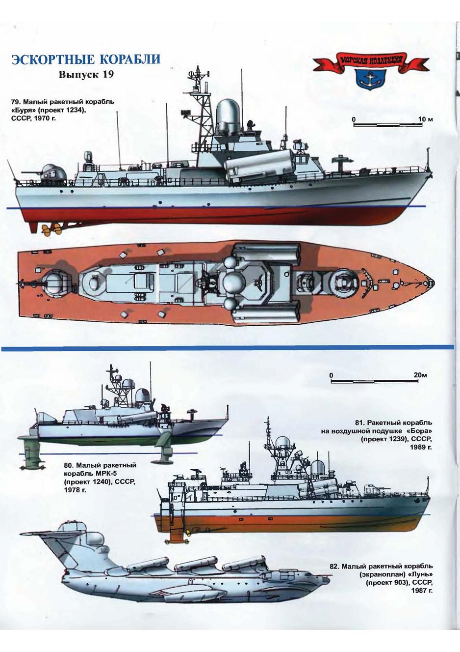 352d5f5e5670fd28a82e83f155d0e189 Png 938 1327 Voenno Morskoj Flot Podvodnaya Lodka Atomnaya Podvodnaya Lodka