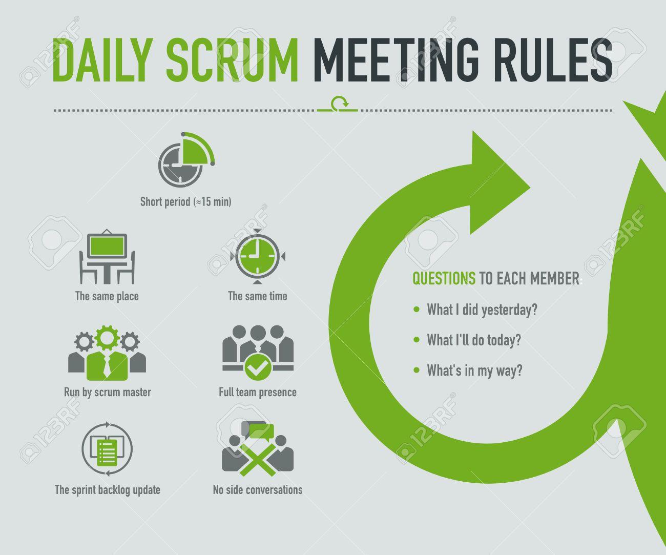 67106547-Daily-Scrum-Meeting-Regeln-Lizenzfreie-Bilder.jpg 1.300 ...