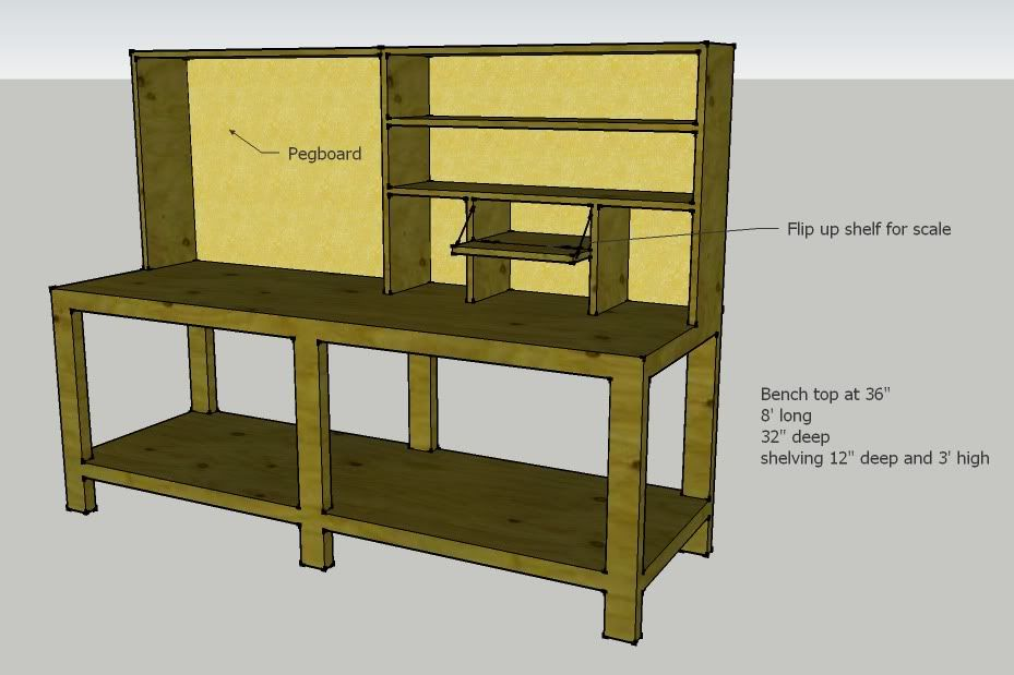 Workbench Plans | Pegboard Back With Shelves