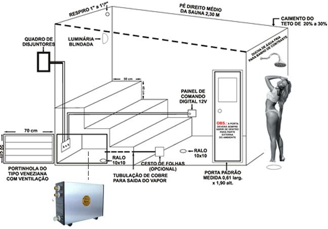 Imagem de orienta o de instala o do gerador de vapor - Saunas a medida ...