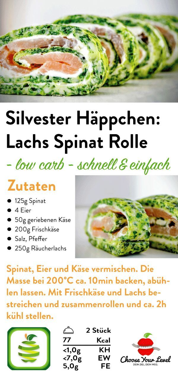 Lachs Spinat Low Carb Häppchen - Choose Your Level