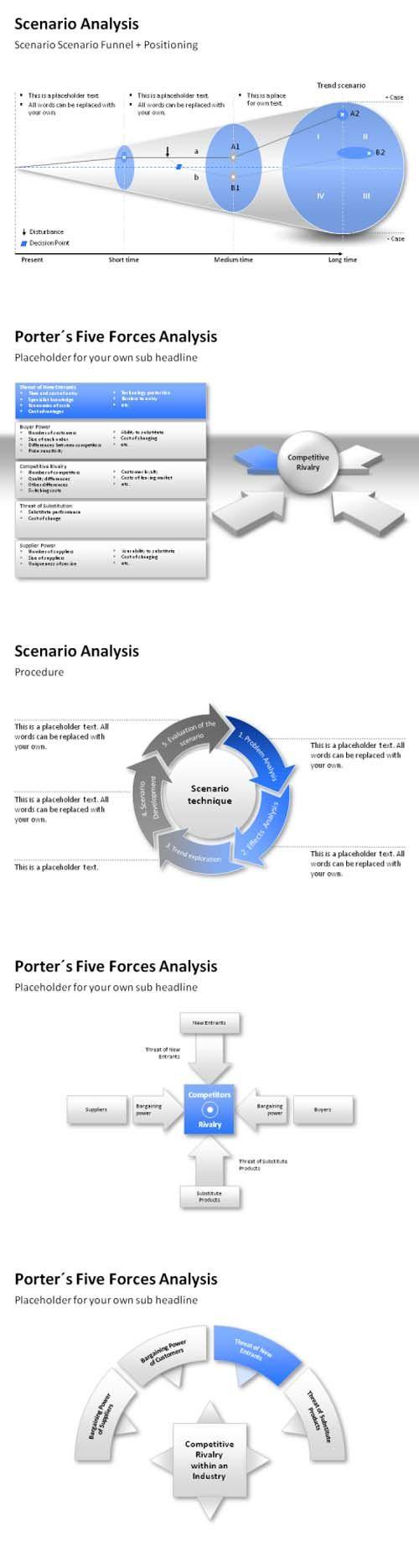 Business Analysis Templates. Scenario analysis #albertobokos ...