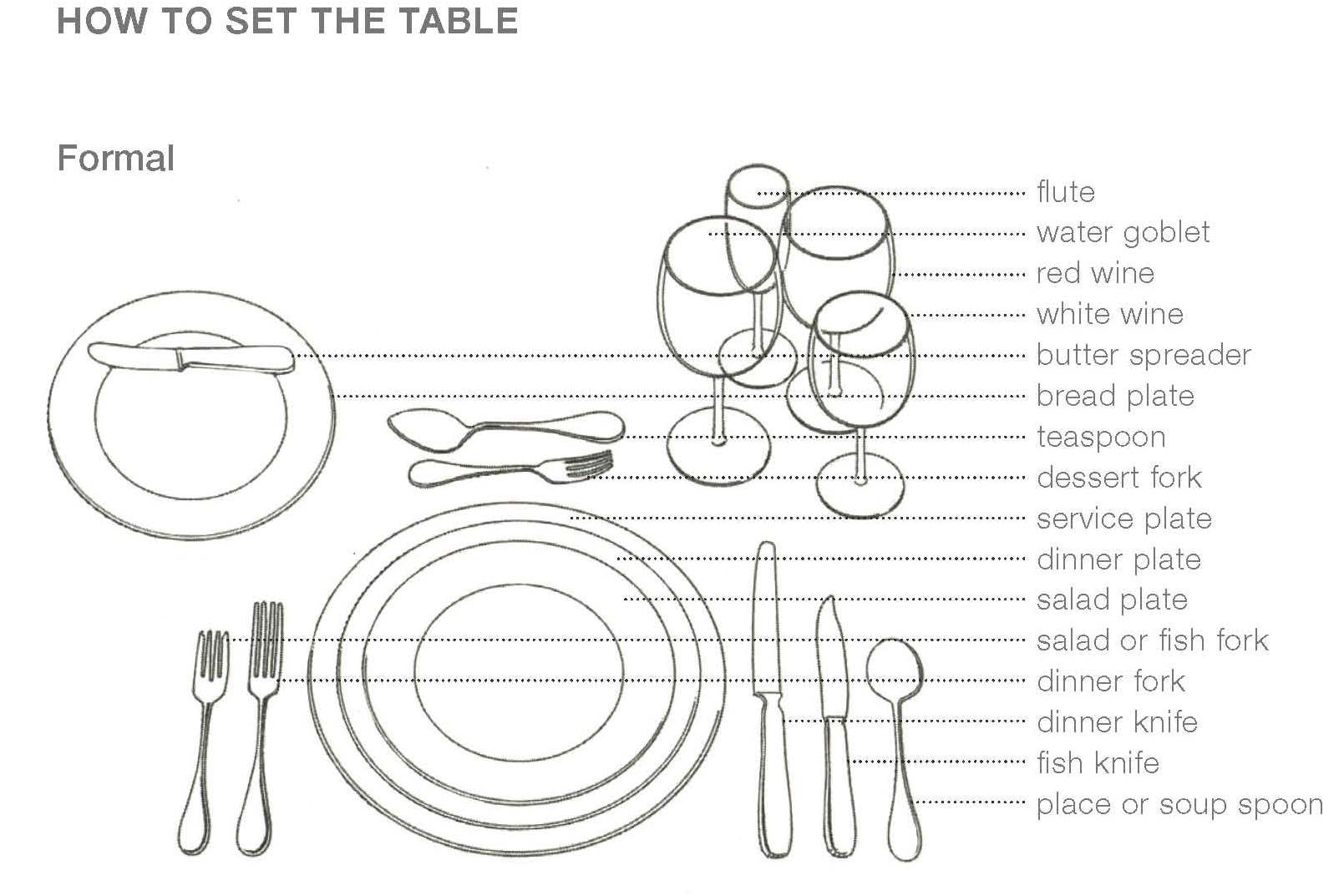 dinner plate setup - Google Search | Fashion Illustrations ...