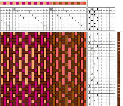 The Scientific Method: 8 Shaft Turned Taquete   iowaweaver