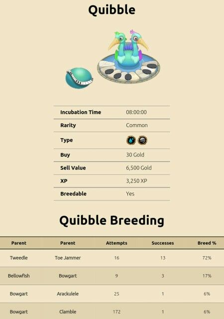 My Singing Monsters Breeding For Quibble For More Updates On Breeding Guides For My Singing Monsters Add This Referal Code In The My Singing Monsters App Setti