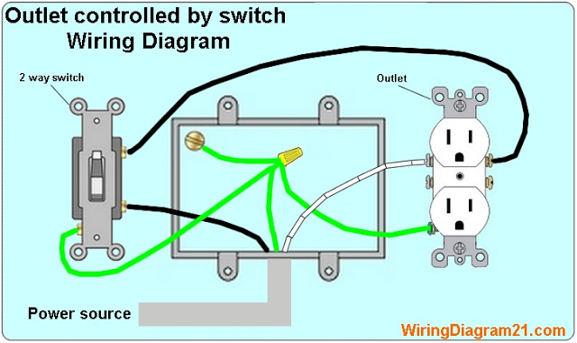 2 Way Switch Outlet Wiring Diagram Box In 2020 Outlet Wiring Electrical Wiring Electrical Outlets