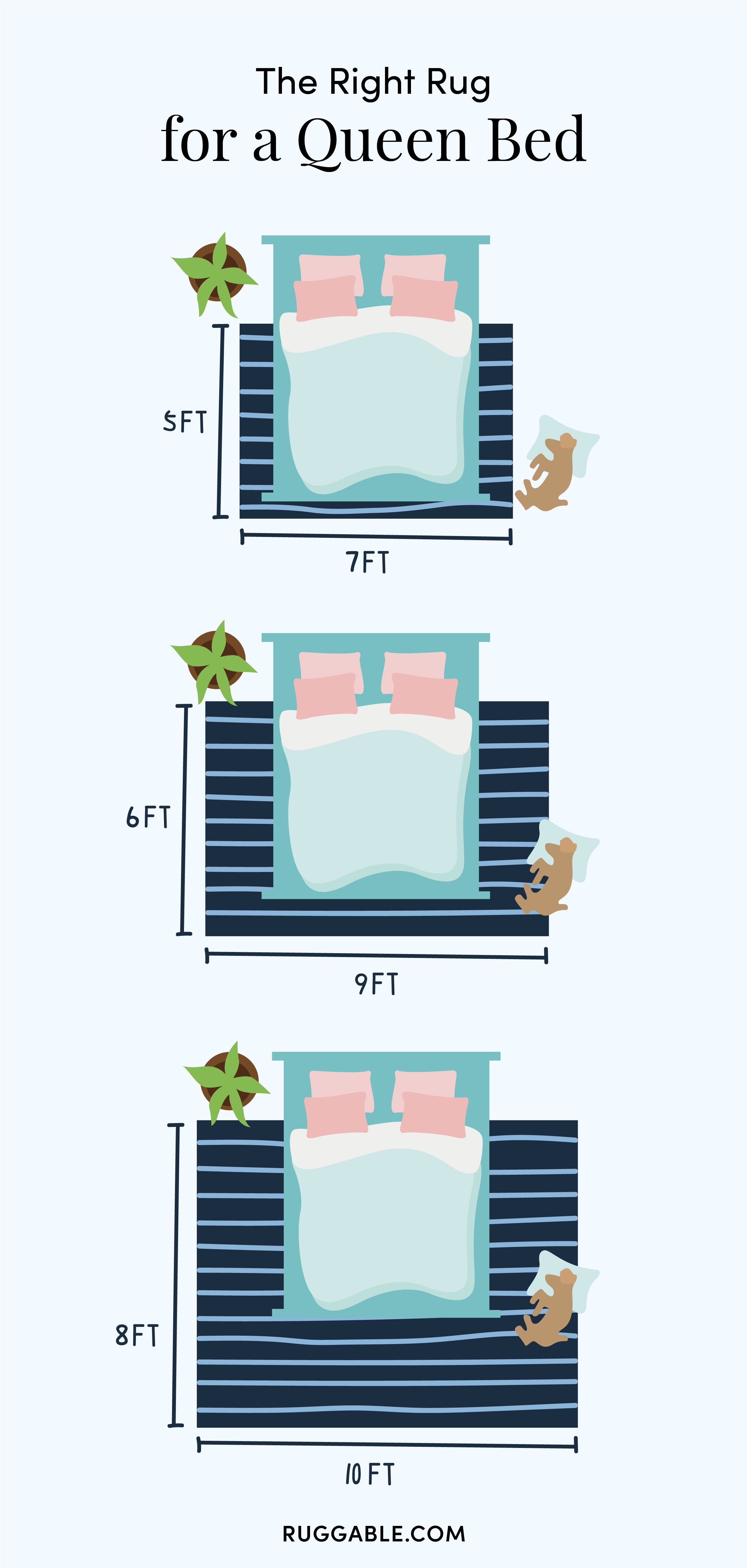 Find The Right Rug Size For Your Queen Bed Bedroom Area Rug Bedroom Rug Size Bedroom Rug Placement