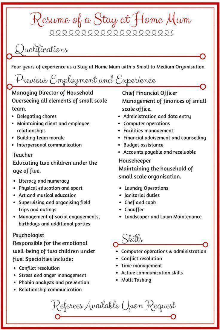 Trite Cool Resume Careergoaldelightful How To Make A Resume Careerdriven Resumelandscape Work From Home Moms Job Resume Stay At Home