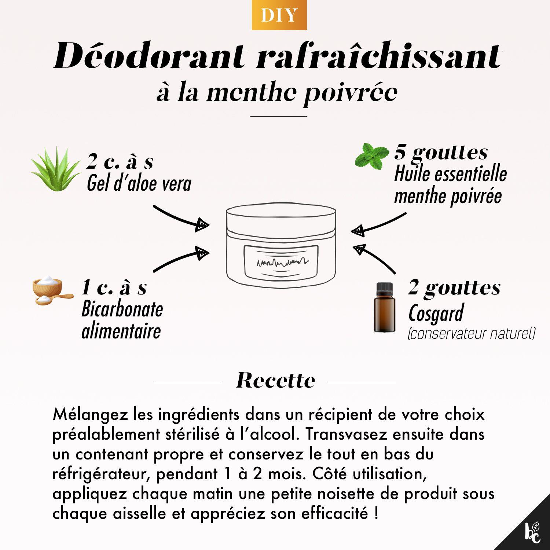 Deodorant Des Solutions Naturelles Contre Les Mauvaises Odeurs Bc Produits De Beaute Faits Maison Sante Et Beaute Recette Cosmetique Maison