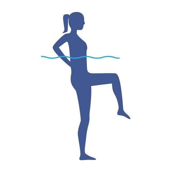 exercice pour maigrir dans l eau